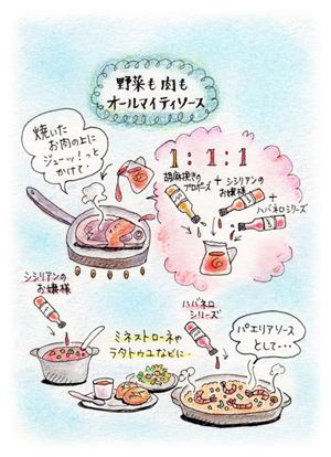 野菜も肉もオールマイティソース